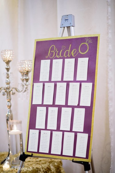 Inspiring bride's guests table plan.
