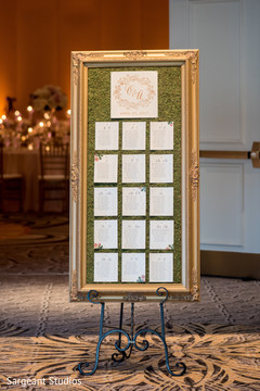indian fusion wedding reception,floral and decor,table plan