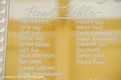 Indian wedding reception head table list capture.