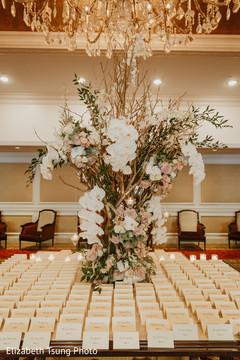 Floral design details on the setup table