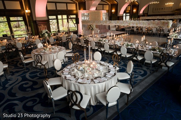Overview of the Indian wedding reception ceremony