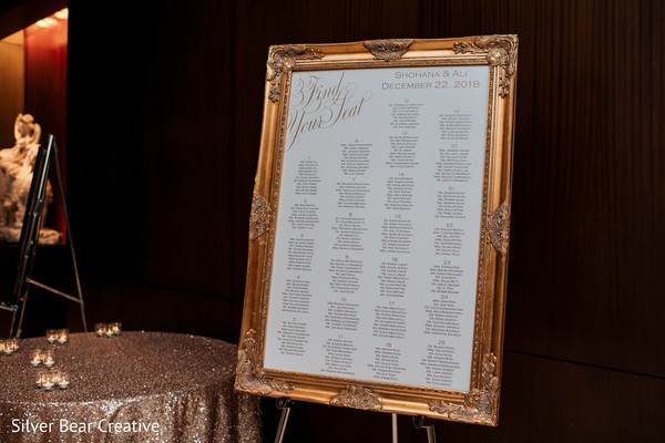 Indian wedding reception table chart.