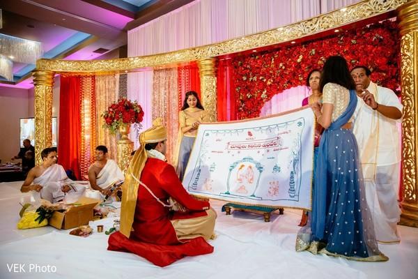 Wedding veil covering groom from seeing bride.