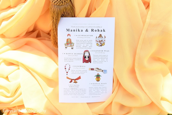 See this lovely Indian wedding ceremony printed guide.