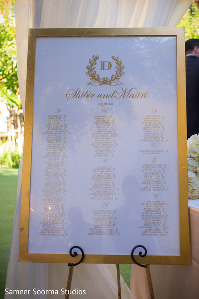 Guest list board of the Indian wedding