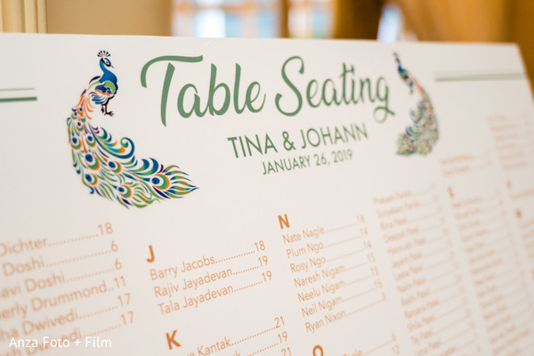 Closeup capture of Indian wedding table seating guide.