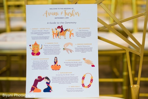 Indian wedding ceremony guide.